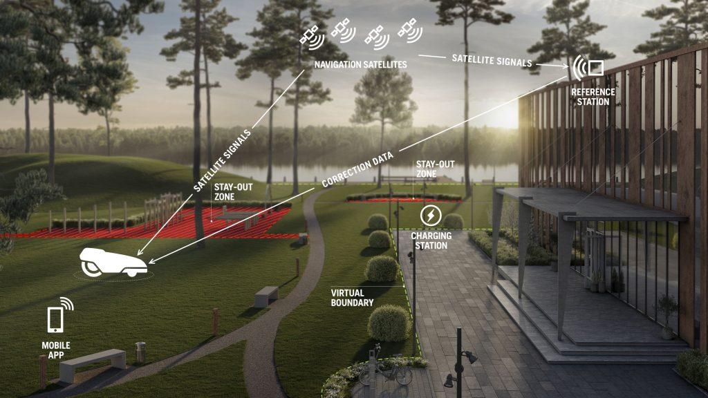 Husqvarna Announces Virtual Boundary Technology